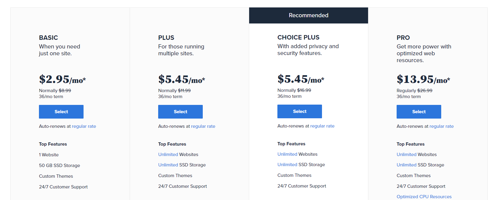 Bluehost upsell example